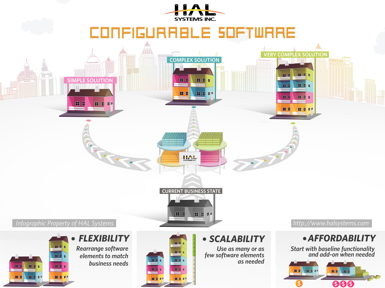 HALTraxxInventory